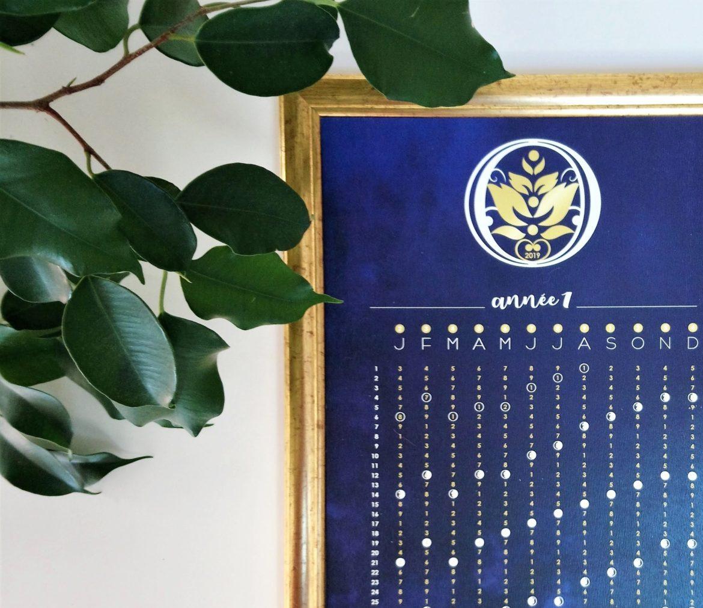 Mes calendriers lunumérologiques